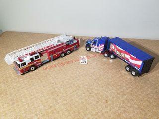 Tonka Fire Rescue Fire Department