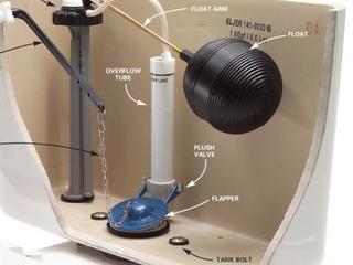 Toilet Tank  amp  Guts
