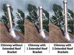Dura Vent Diameter Ext Roof Bracket