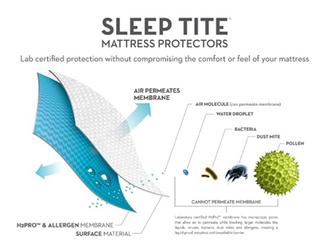 SlEEP TITE Mattress Protector