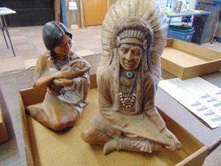 Indian Ceramics