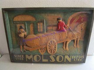 MOlSON SIGN