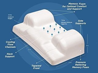 YourFacePillow   Anti Wrinkle   Anti Aging   Wrinkle Prevention   Acne Treatment   Natural Beauty   Back   Side Sleeping Pillow