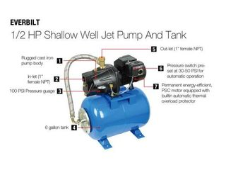 Everbilt 1 2 HP Shallow Well Jet Pump with 6 Gallon Tank   MSRP  319 00