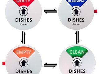 Kichwit Dishwasher Magnet Clean Dirty Sign Indicator with Running and Empty Options  Works on All Dishwashers  Non Scratch Strong Magnetic Backing  Residue Free Adhesive Included  4 Inch  White
