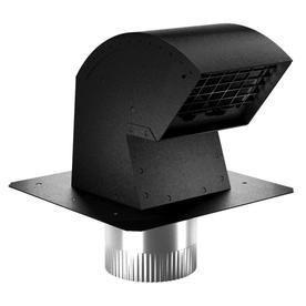 IMPERIAl Aluminum Roof Vent Kit