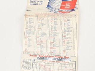 1960 PRESTONE ANTI FREEZE PROTECTION CHART