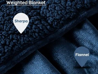 Sherpa Weighted Blanket   Retail   70 99