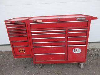 TOOlBOX ON WHEElS   WATERlOO  RED
