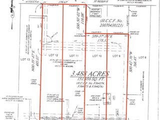 Commercial Land in Humble, TX