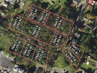 Real Estate Land Development R3