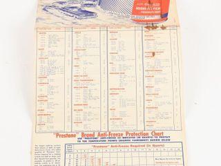 1962 PRESTONE ANTI FREEZE PROTECTION CHART