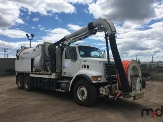 Saskatoon Monthly Ag & Industrial